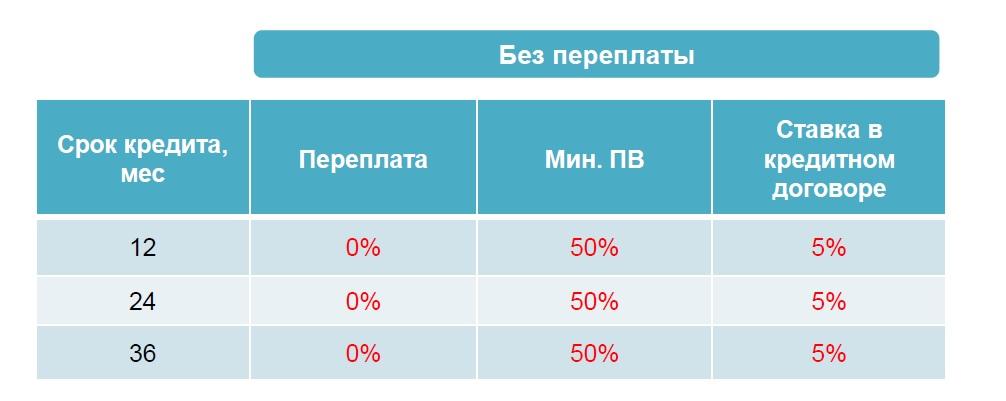 взять займ микрокредит vzyat-zaym.su